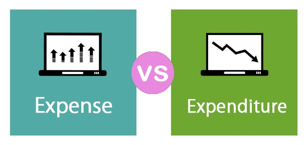 The difference between expenses and assets