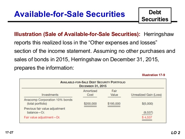 available for sale securities