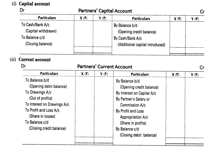 partner capital accounts
