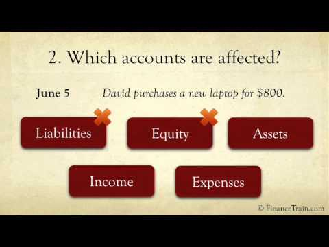 dividends debit or credit